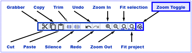 Edit Toolbar with new Zoom Toggle blue-squared.png